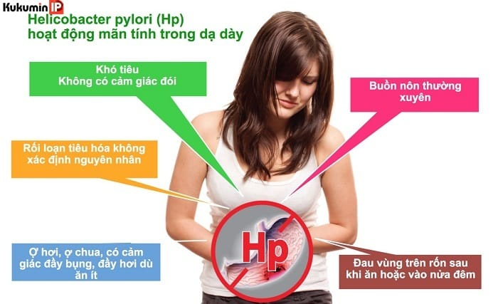 Viem da day man tinh do nhiem H.Pylori