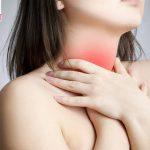 Các mức độ nghiêm trọng của triệu chứng trào ngược thực quản